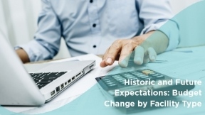 Historic and Future Expectations: Budget Change by Facility Type